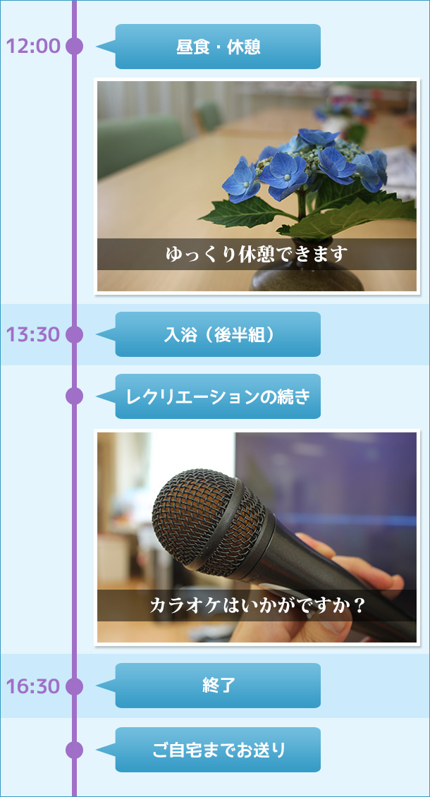 1日のスケジュール(午後)